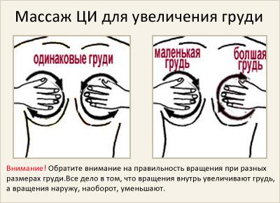 способы увеличить грудь