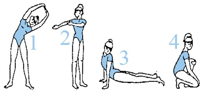 упражнения после чистки кишечника